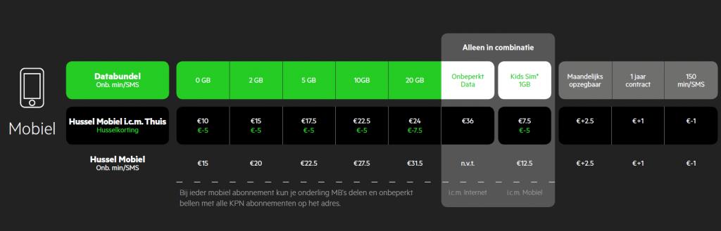 KPN Hussel Mobiel abonnementen en databundels