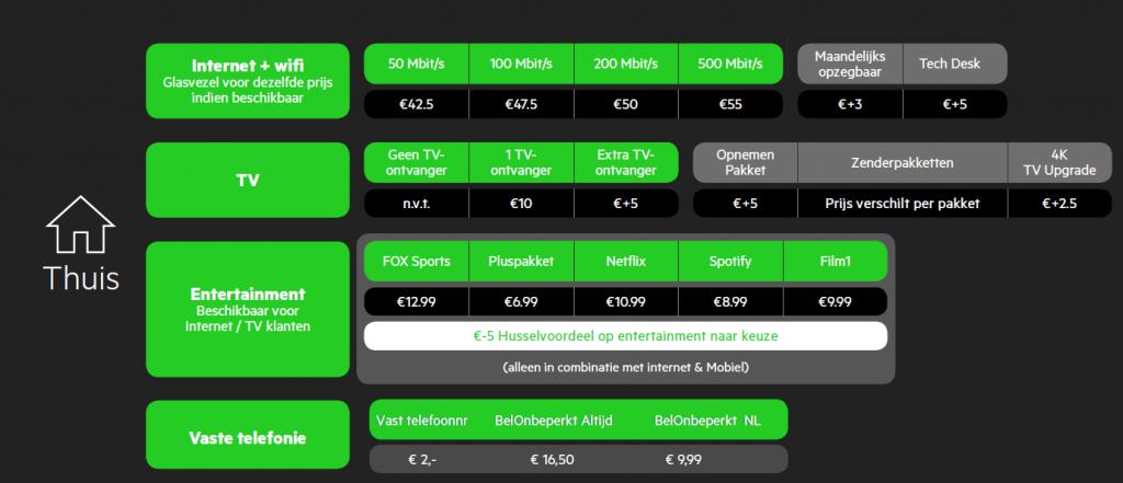 KPN Hussel Thuis Internet en TV abonnementen